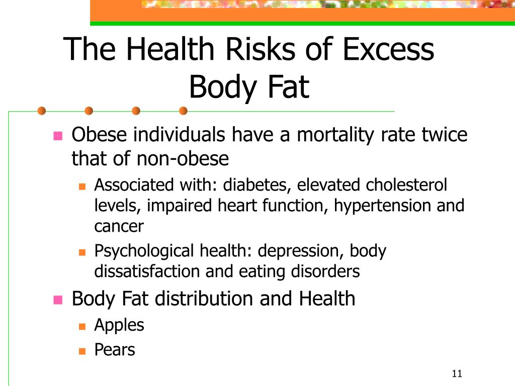 The Health Risks of Excess Body Fat