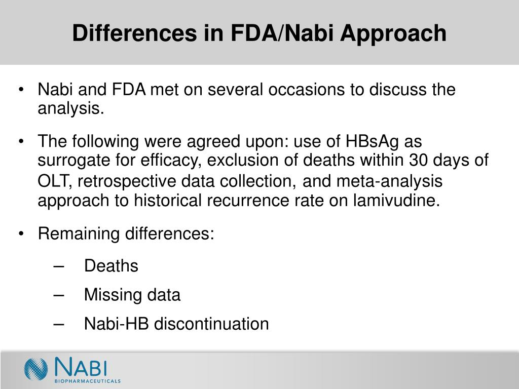 Differences in FDA/Nabi Approach