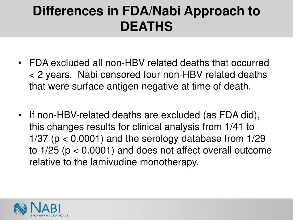 Differences in FDA/Nabi Approach to