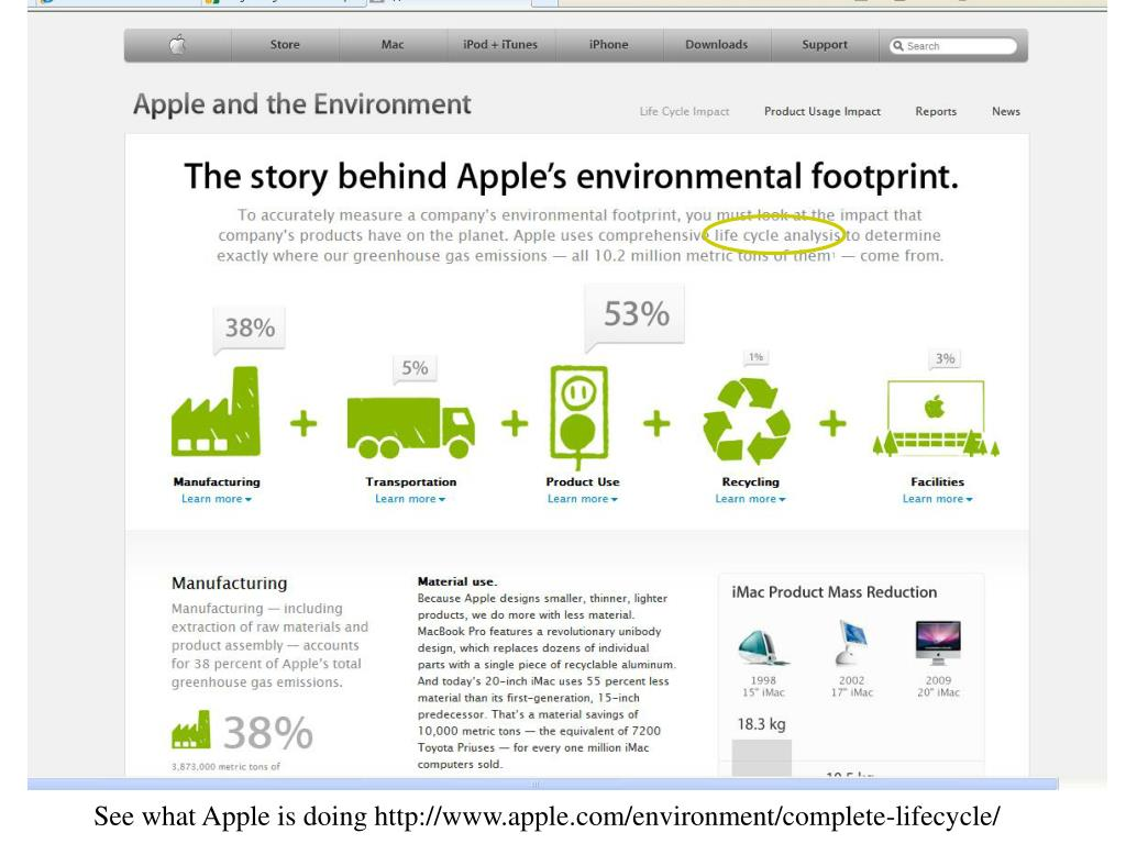 See what Apple is doing http://www.apple.com/environment/complete-lifecycle/