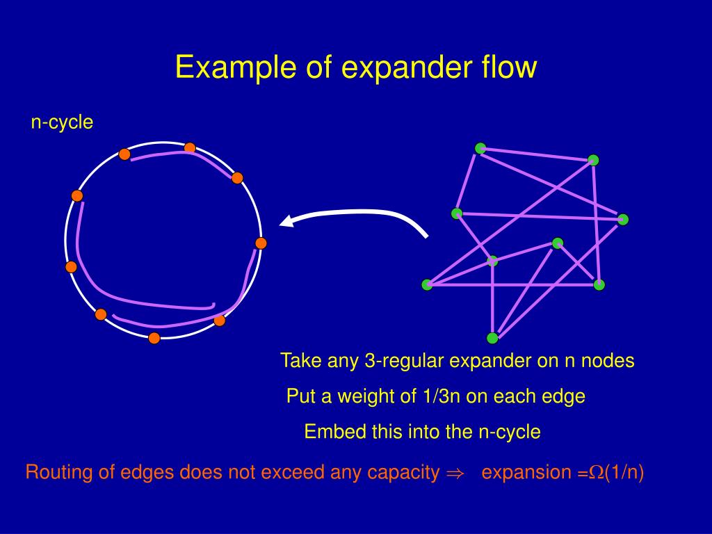 Example of expander flow