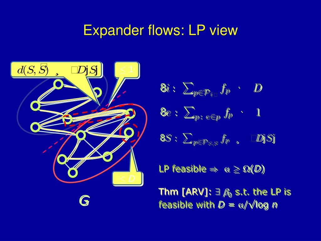 Expander flows: LP view