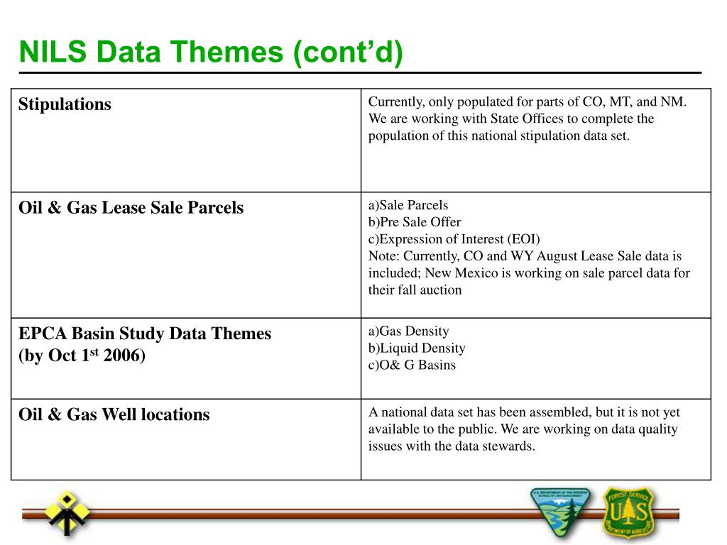 NILS Data Themes (cont'd)