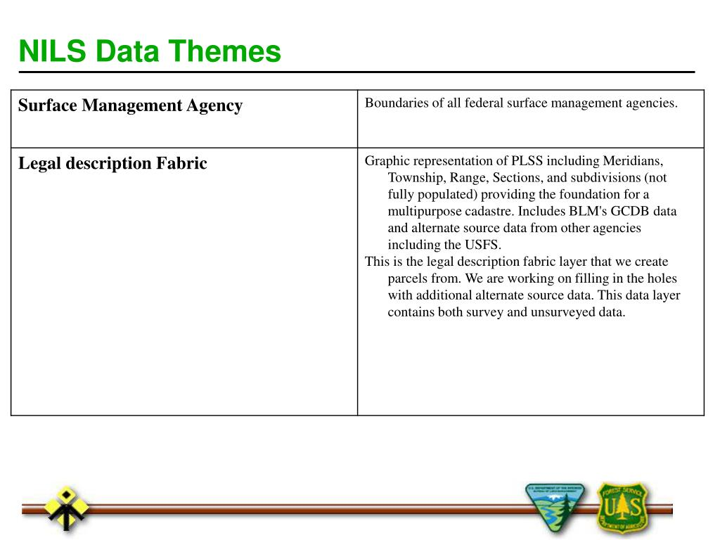 NILS Data Themes