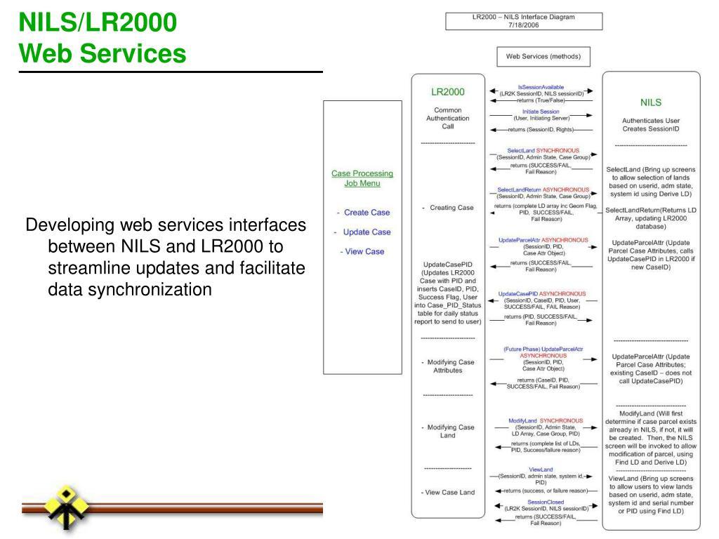 NILS/LR2000