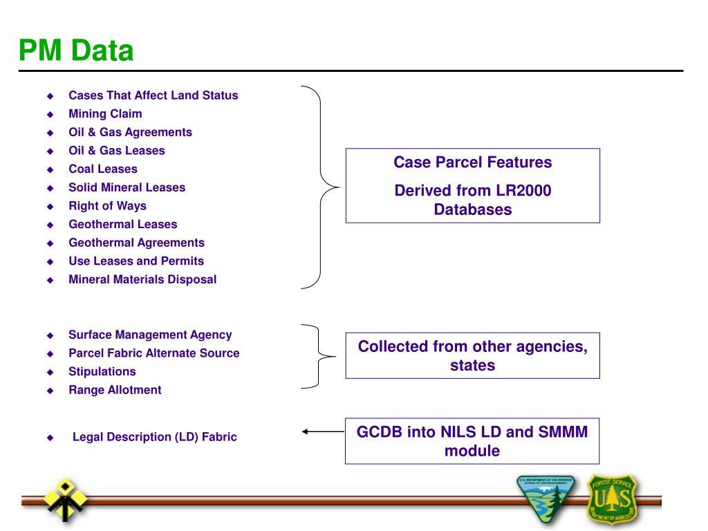 PM Data