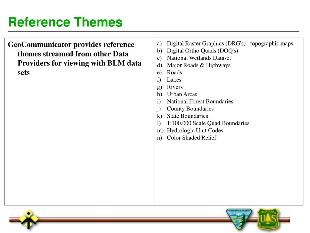 Reference Themes