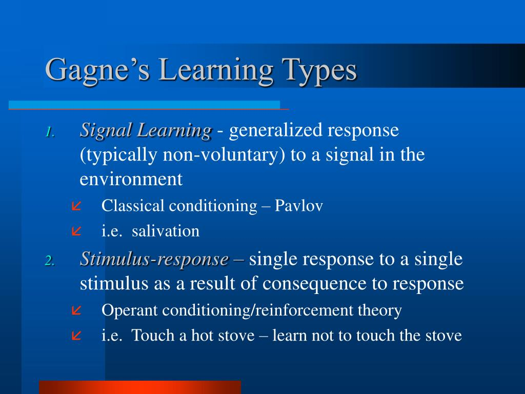 Gagne's Learning Types