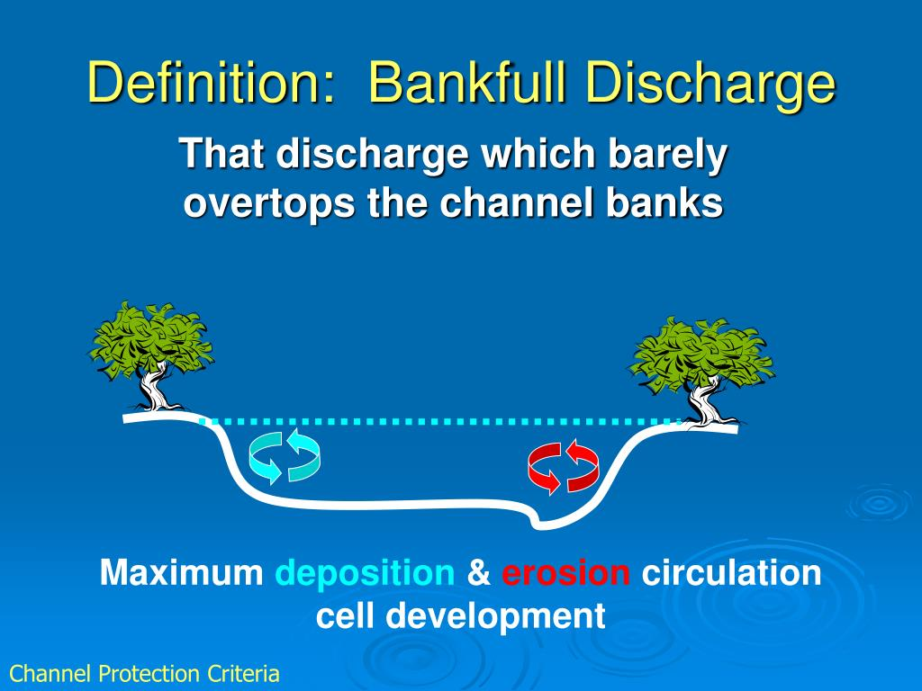 Definition:  Bankfull Discharge