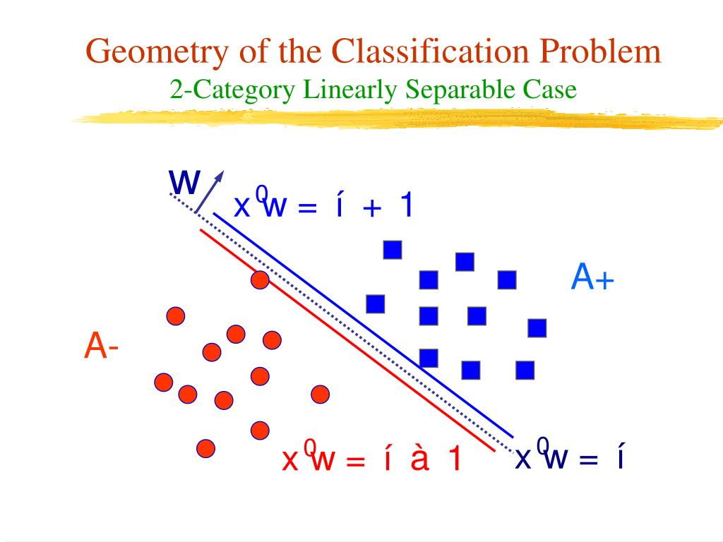 Geometry of the Classification Problem