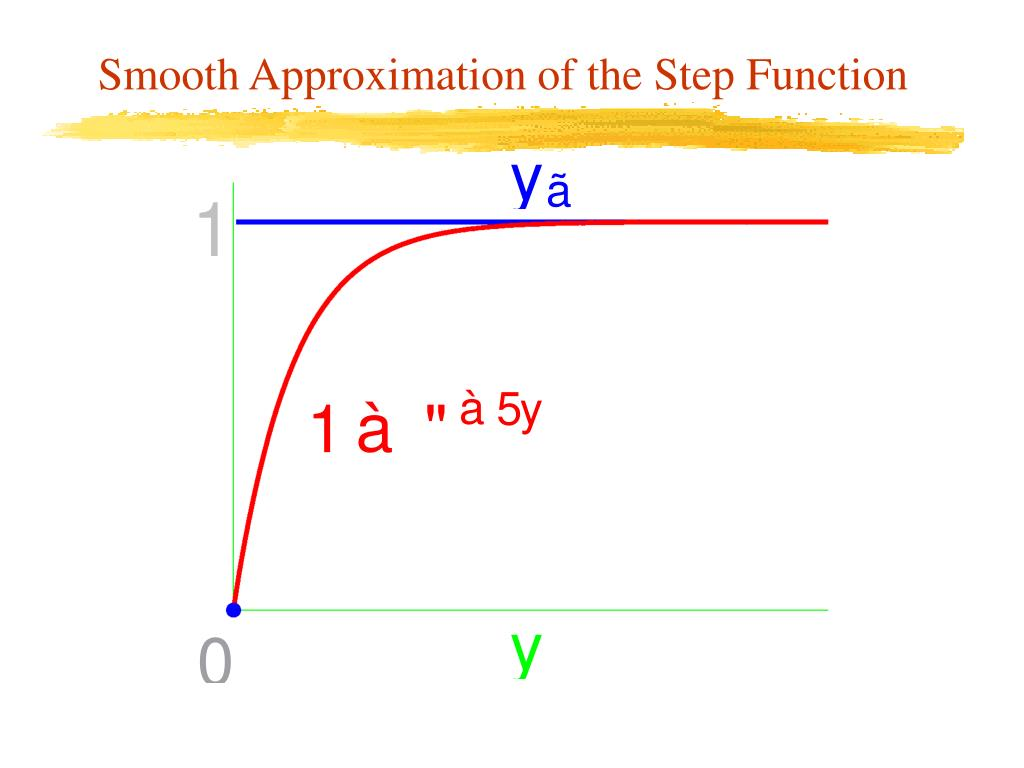 Smooth Approximation of the Step Function