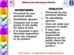 difference b w advertising publicity