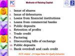 methods of raising capital
