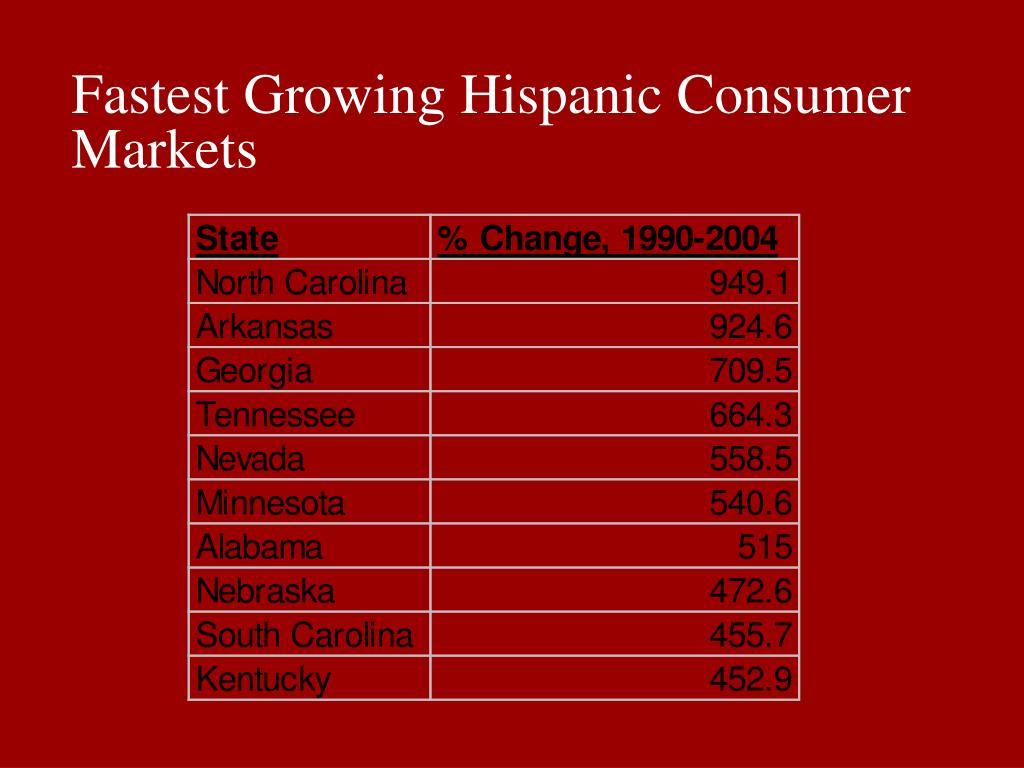 Fastest Growing Hispanic Consumer Markets