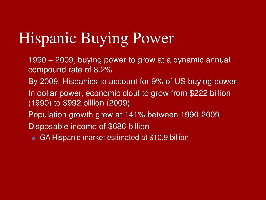 Hispanic Buying Power