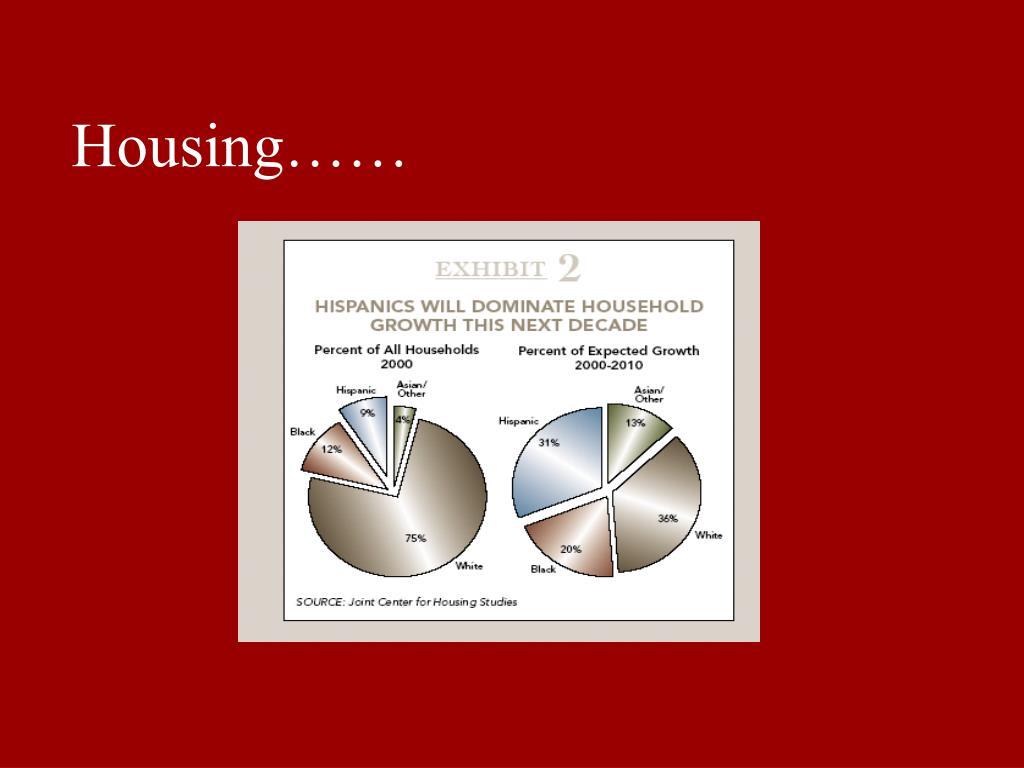 Housing……