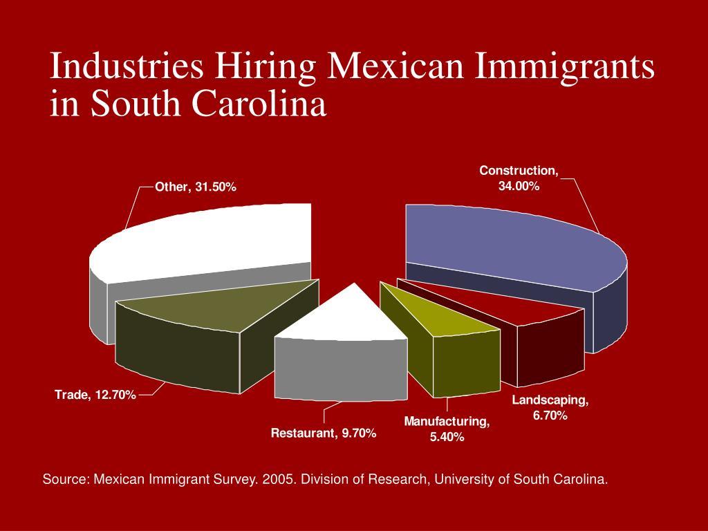 Industries Hiring Mexican Immigrants