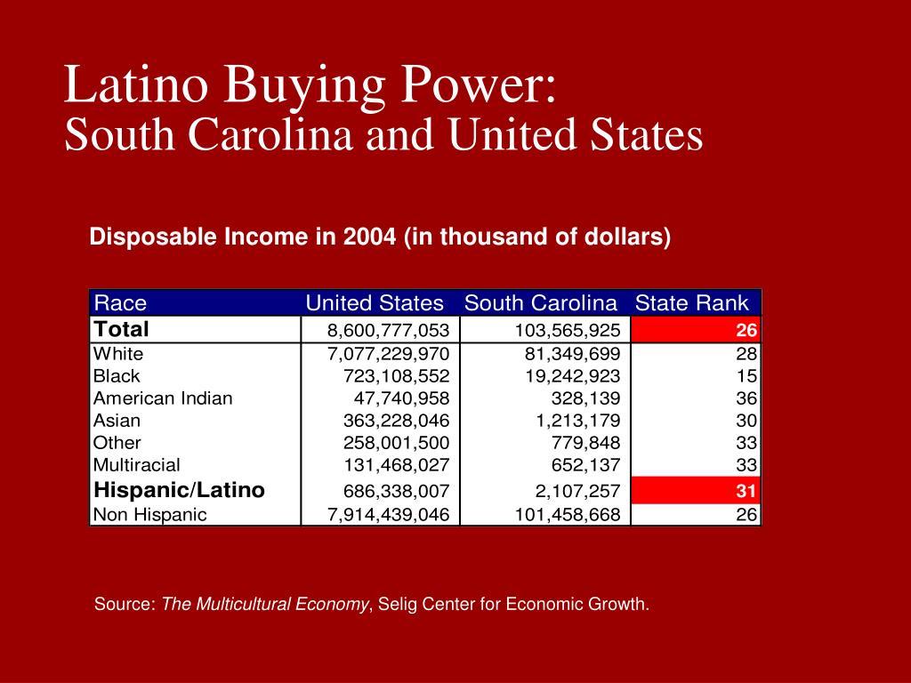Latino Buying Power: