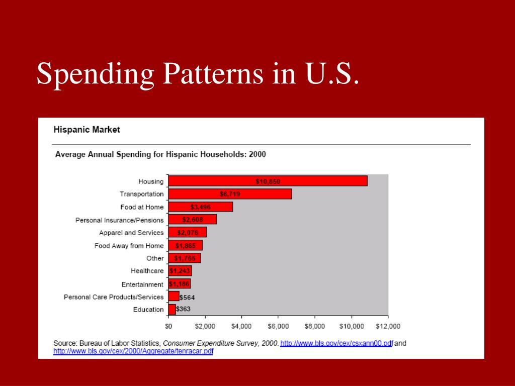 Spending Patterns in U.S.