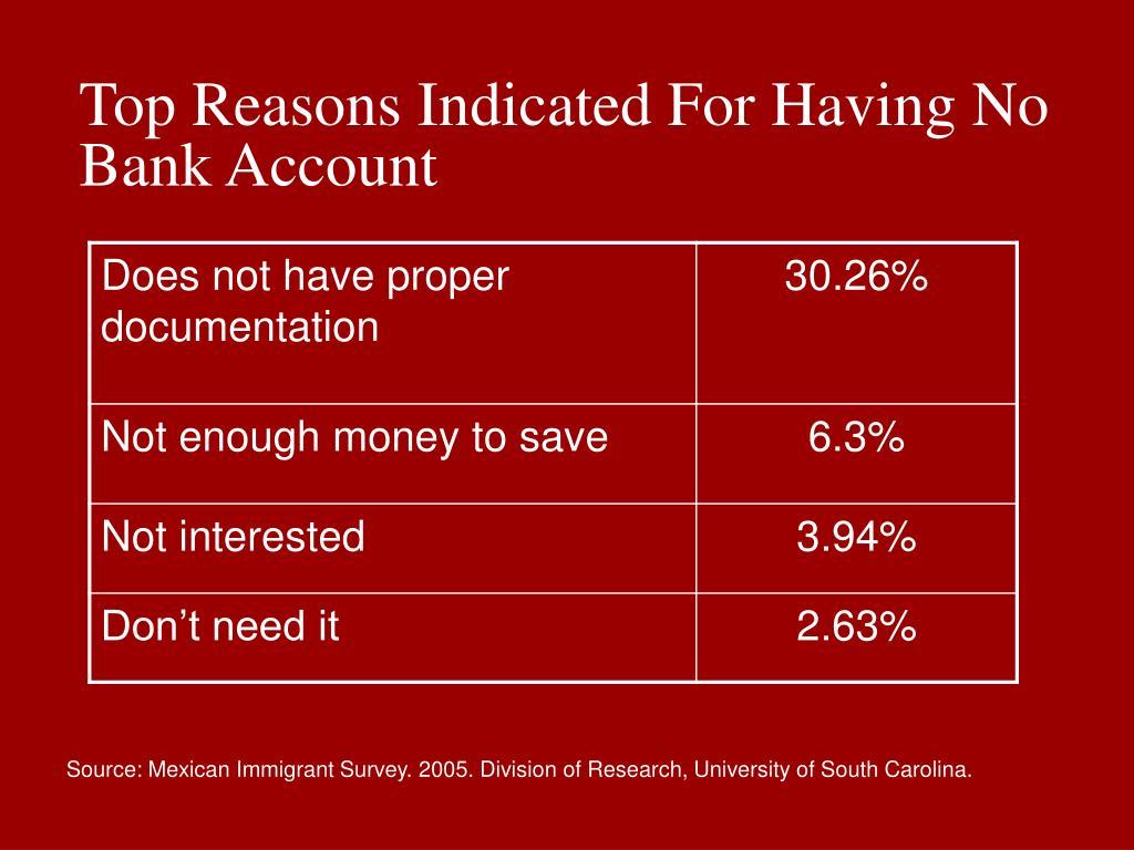 Top Reasons Indicated For Having No Bank Account