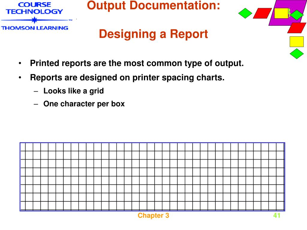 Output Documentation: