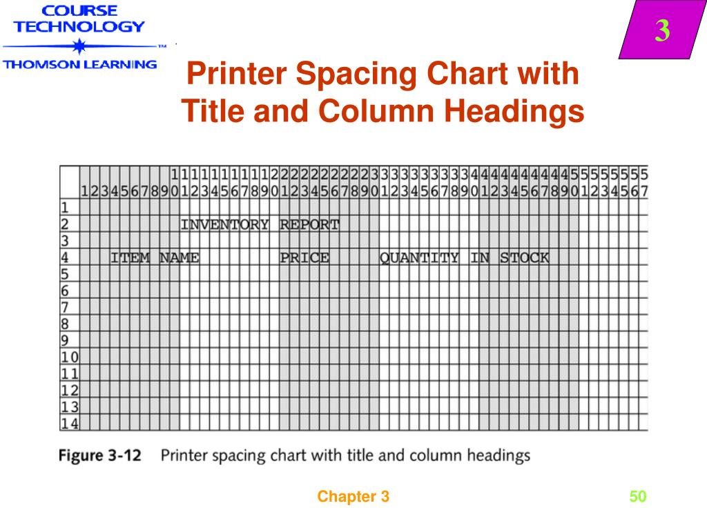 Printer Spacing Chart with