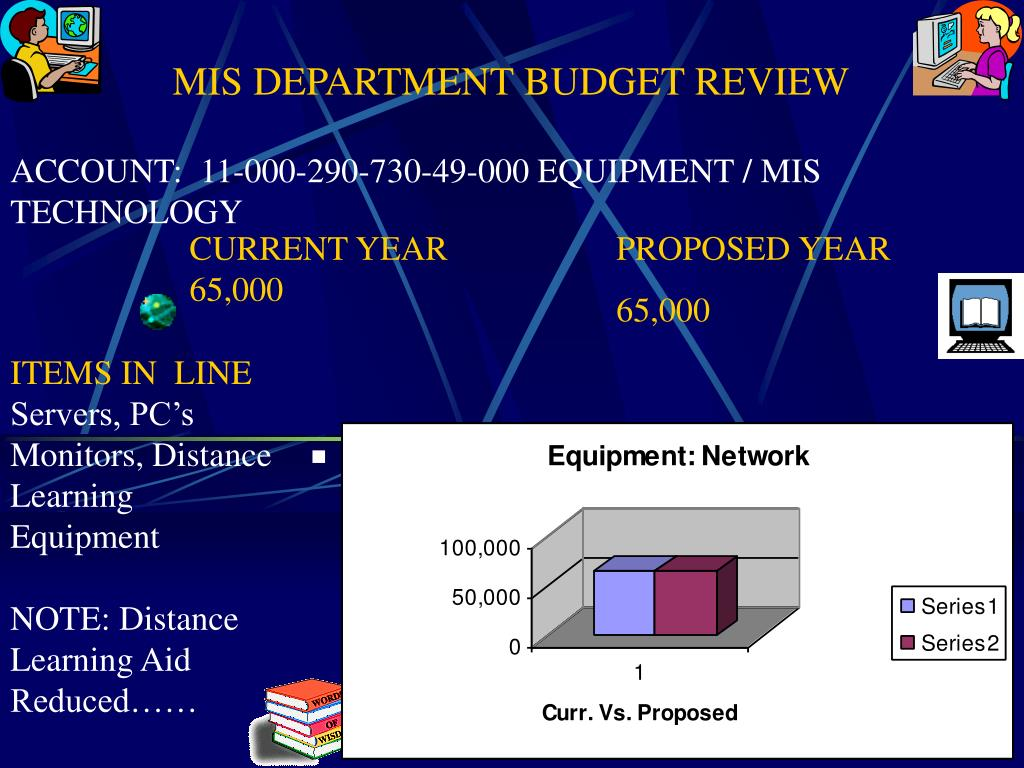 MIS DEPARTMENT BUDGET REVIEW
