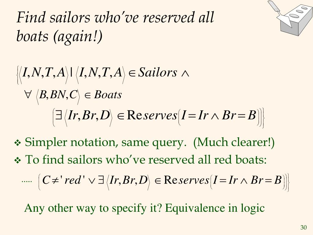 Find sailors who've reserved all boats (again!)