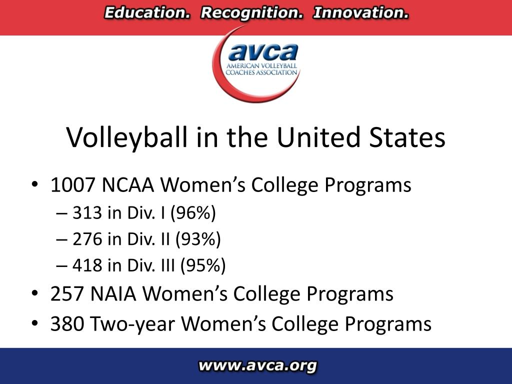 Volleyball in the United States