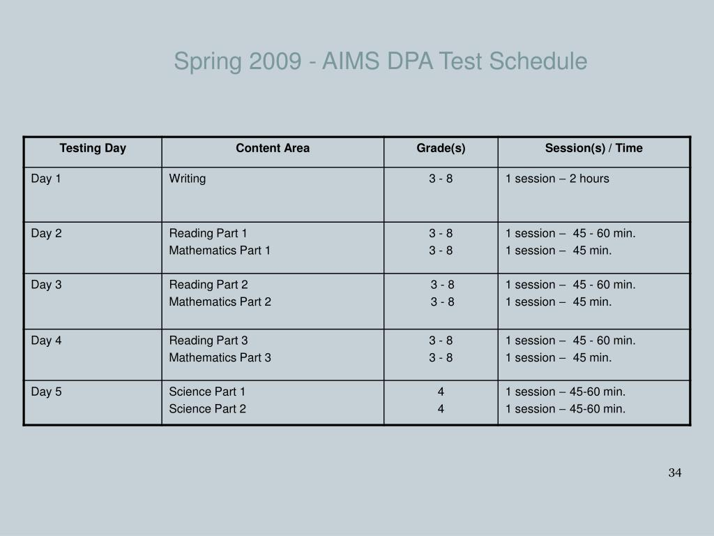 Spring 2009 - AIMS DPA Test Schedule