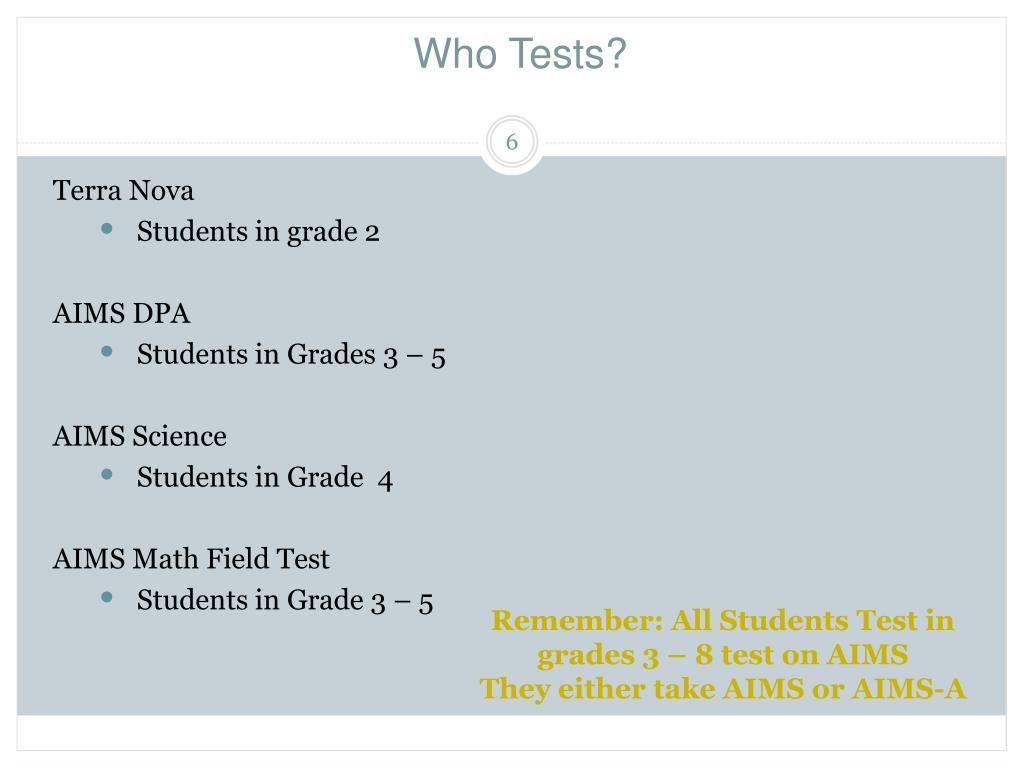 Who Tests?