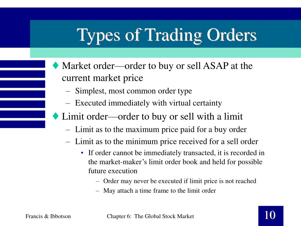 Types of Trading Orders