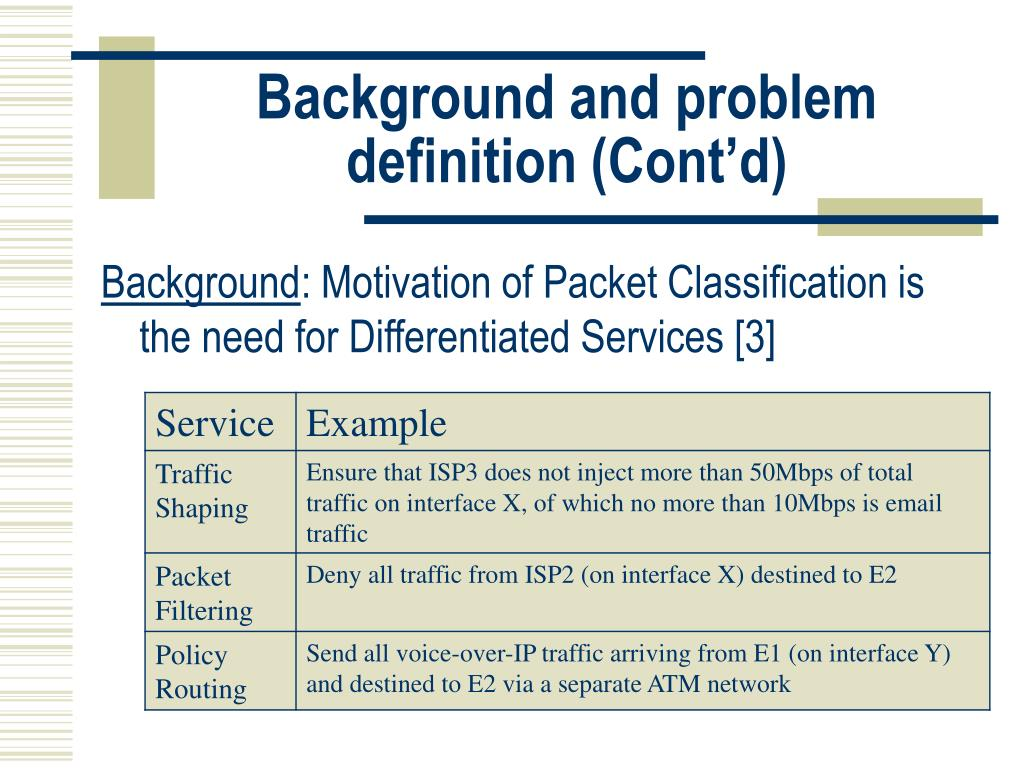 Background and problem definition (Cont'd)