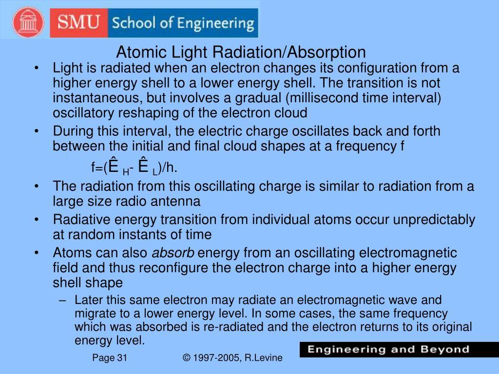 Atomic Light Radiation/Absorption