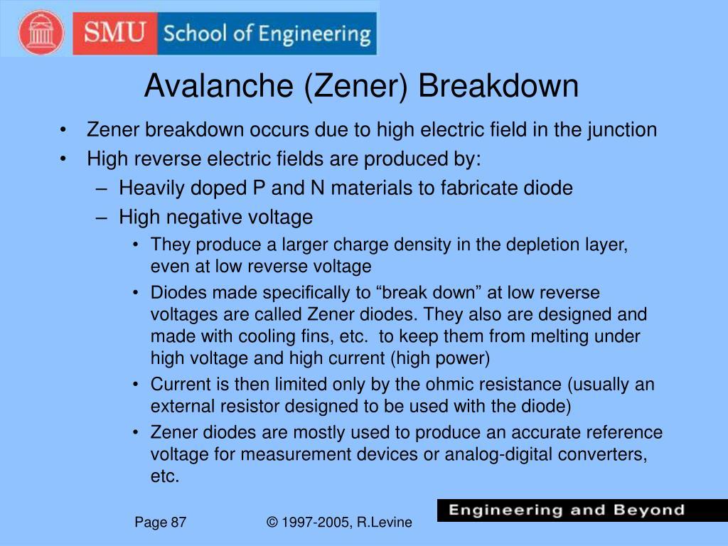 Avalanche (Zener) Breakdown