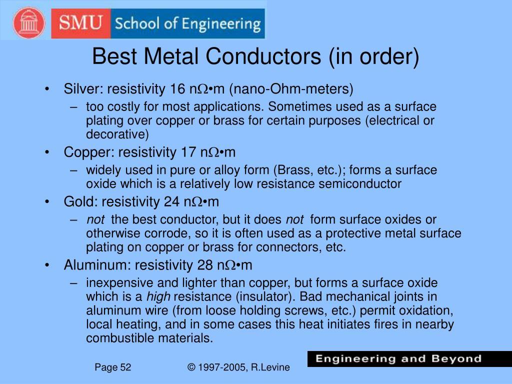 Best Metal Conductors (in order)