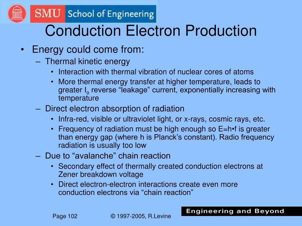 Conduction Electron Production
