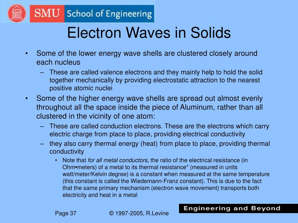 Electron Waves in Solids