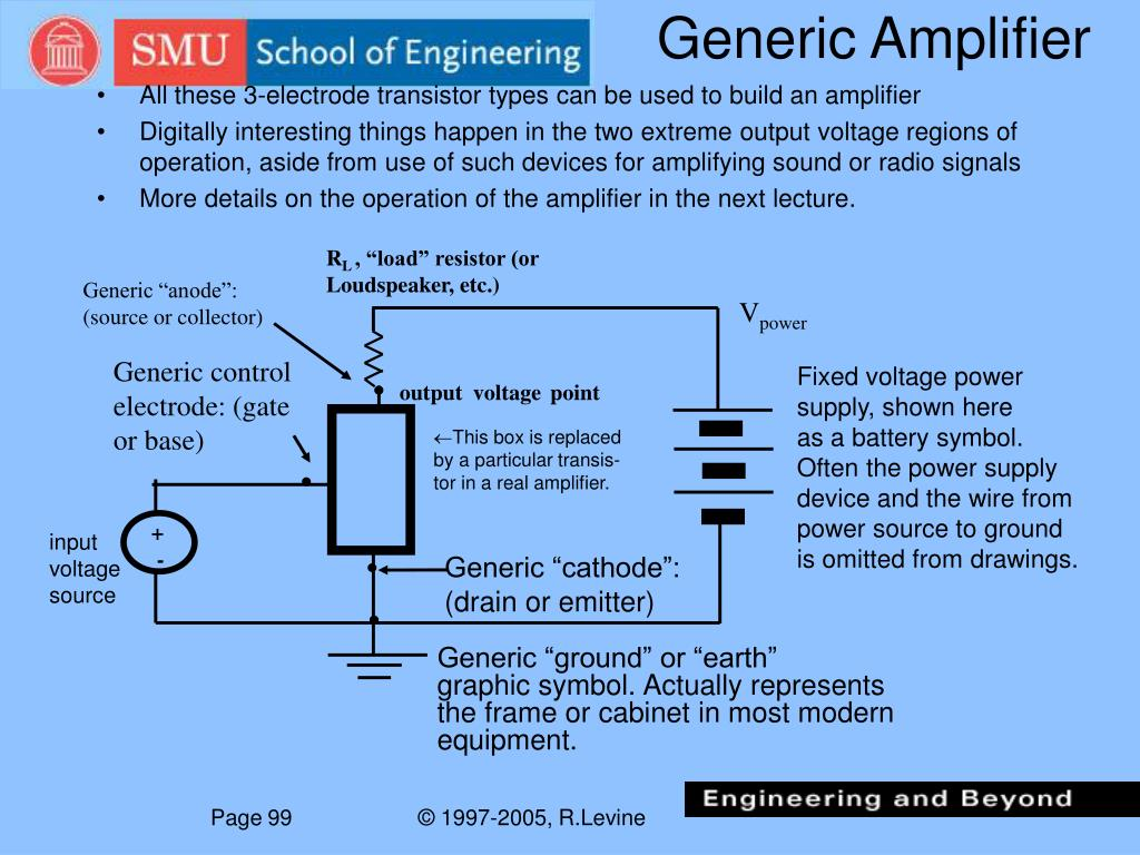 Generic Amplifier