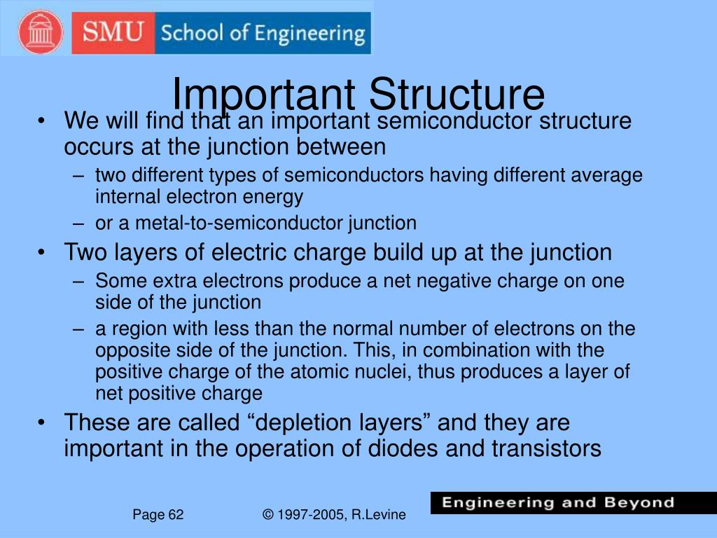 Important Structure