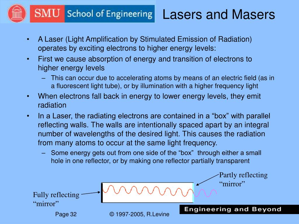Lasers and Masers