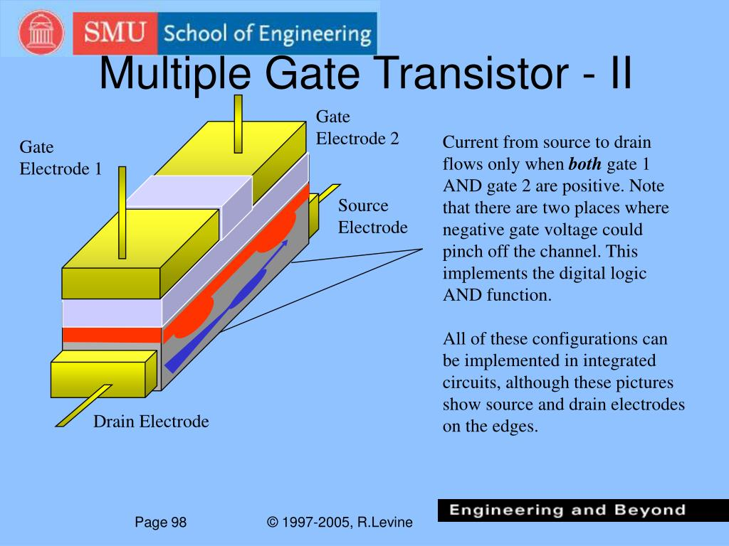 Multiple Gate Transistor - II