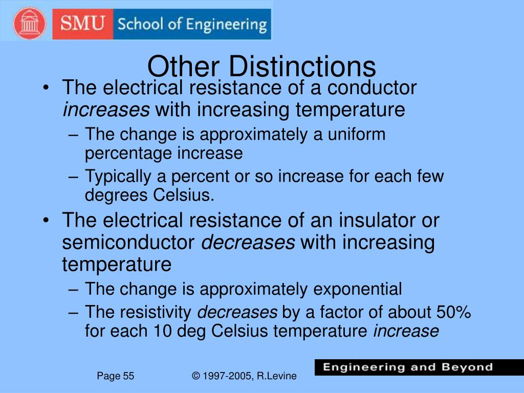 Other Distinctions