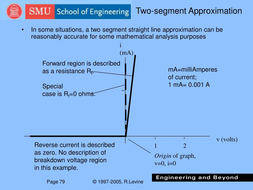 Two-segment Approximation