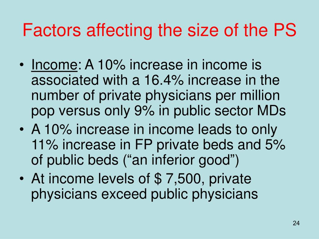 Factors affecting the size of the PS