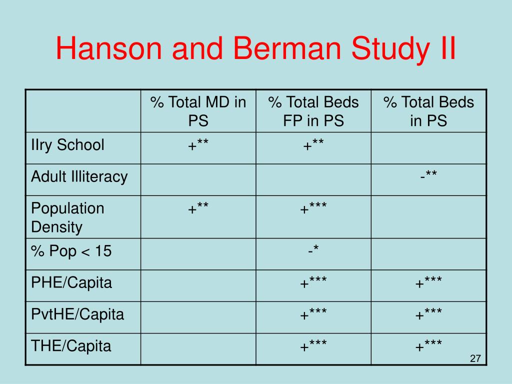 Hanson and Berman Study II