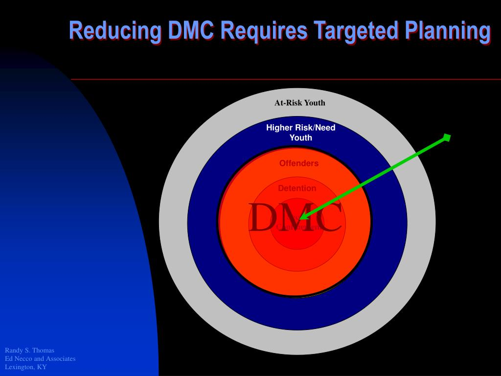 Reducing DMC Requires Targeted Planning