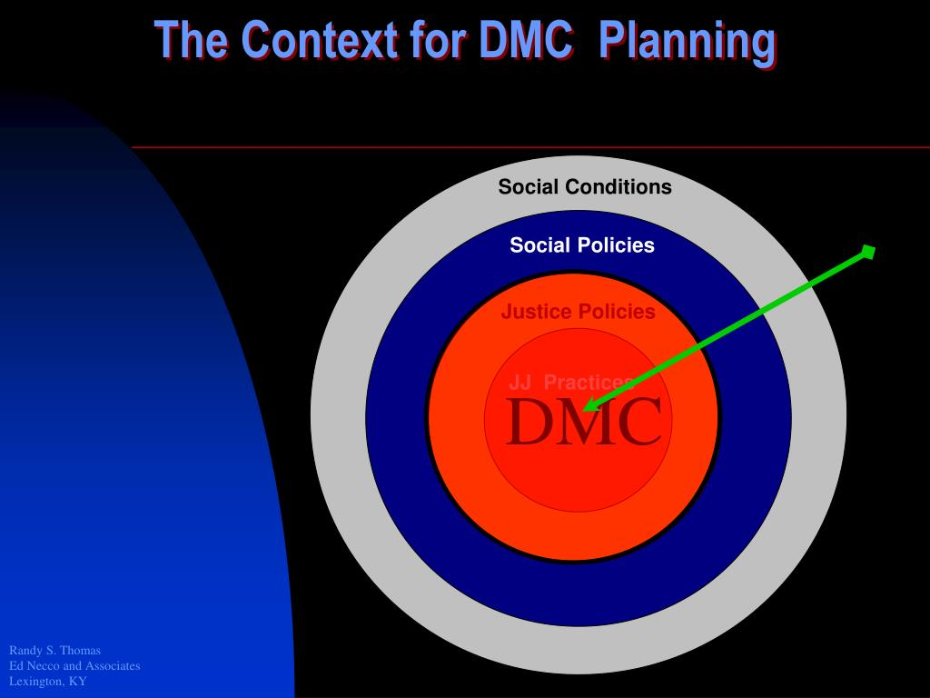 The Context for DMC  Planning