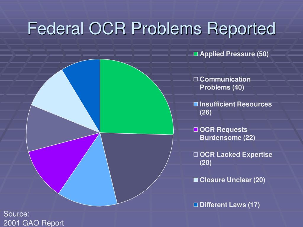 Federal OCR Problems Reported