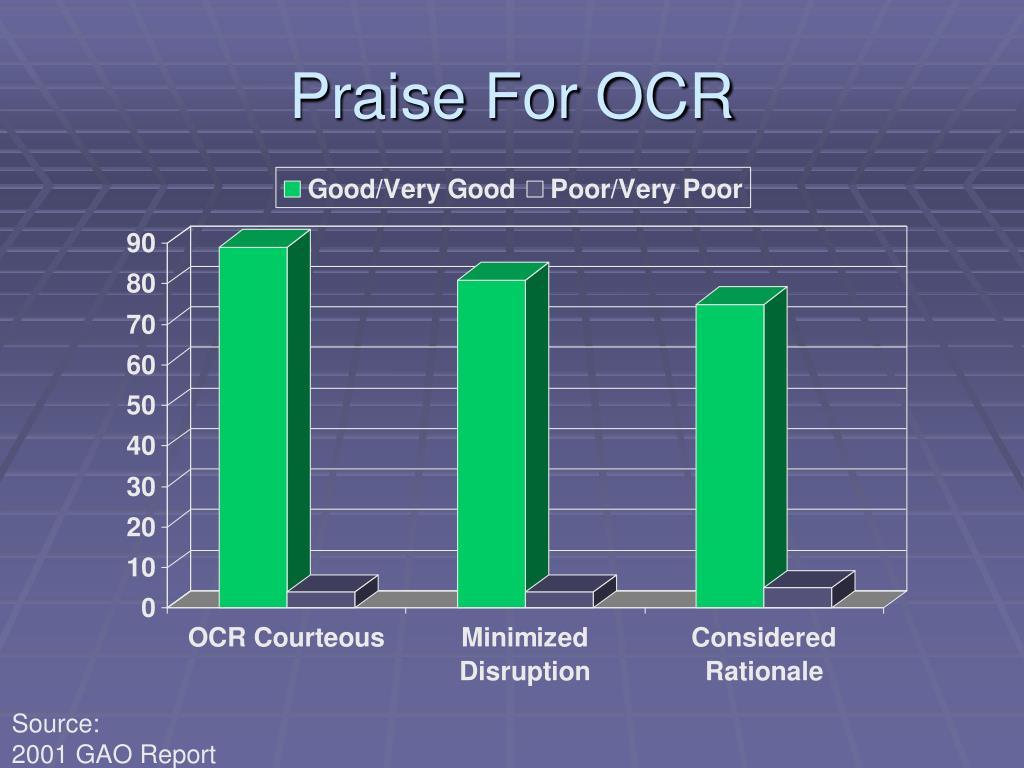 Praise For OCR